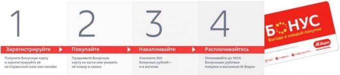 mvideo-usloviya